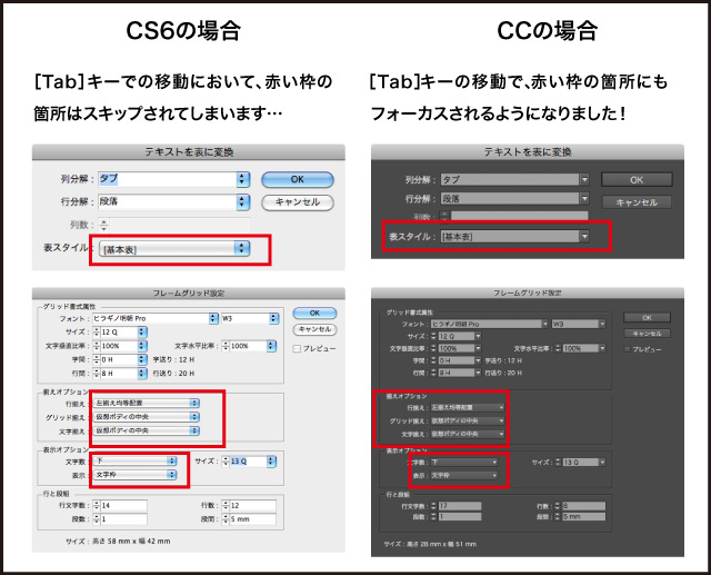 CS6とCCの違い