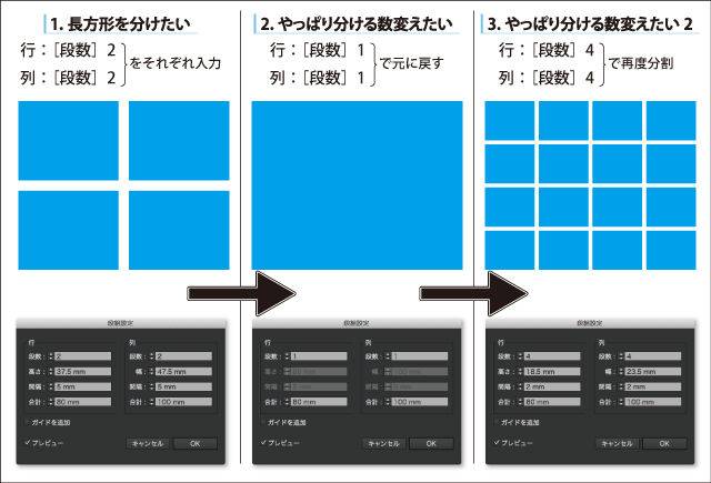分割→結合→再分割の手順