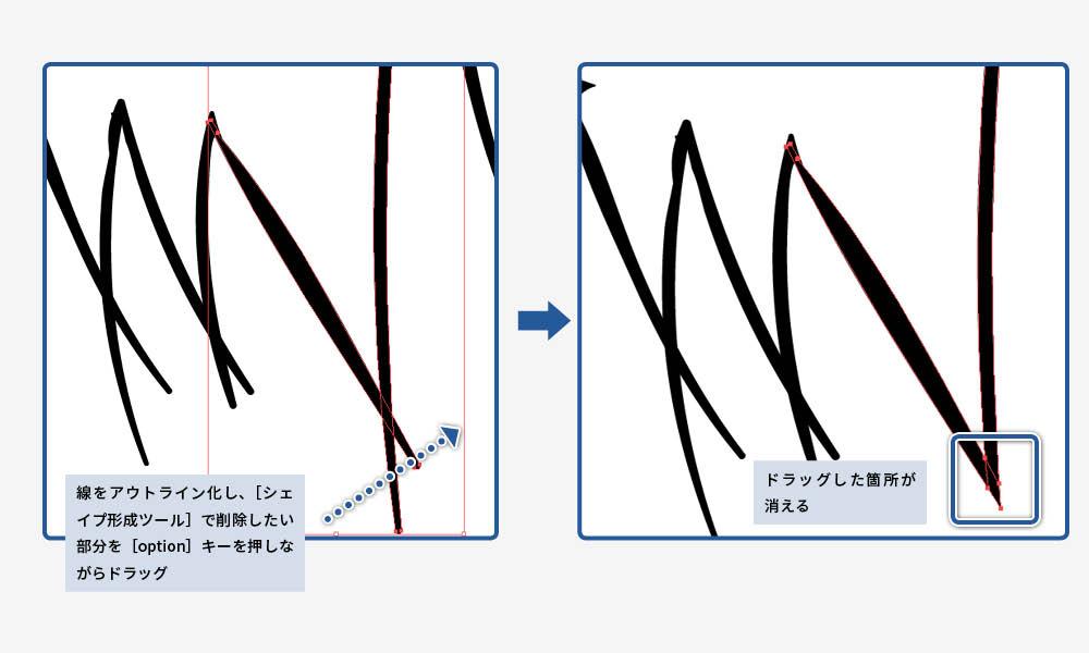 [シェイプ形成ツール]で余分な箇所を削除