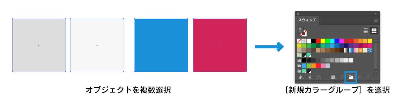 新規カラーグループの追加