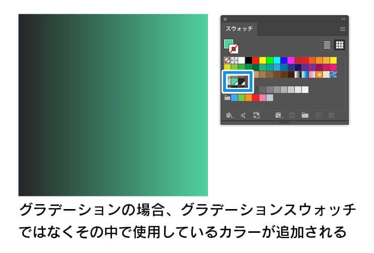 グラデーションは、グラデーションスライダーで使用されているカラーが、それぞれ[スウォッチ]パネルに追加されます。